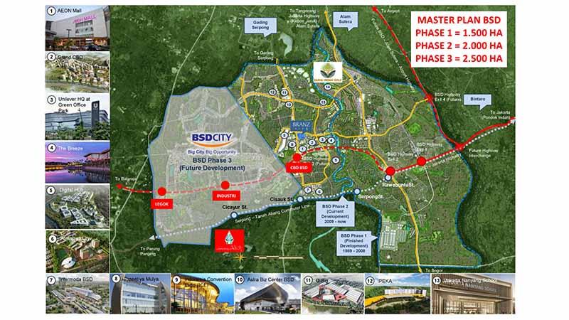 Masterplan Perumahan Cluster Baru Di Tangerang