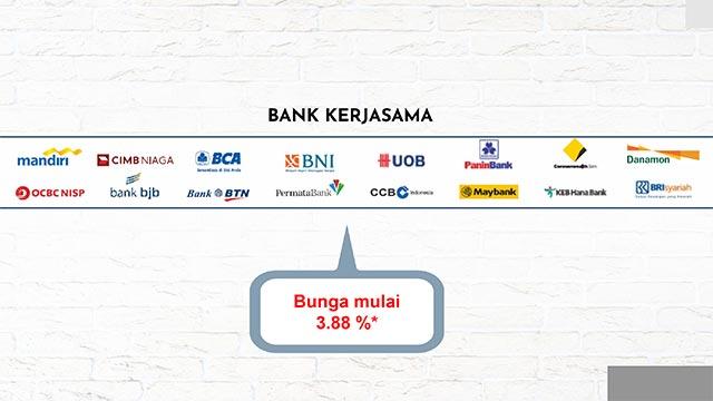 bank bekerja sama untuk kpr