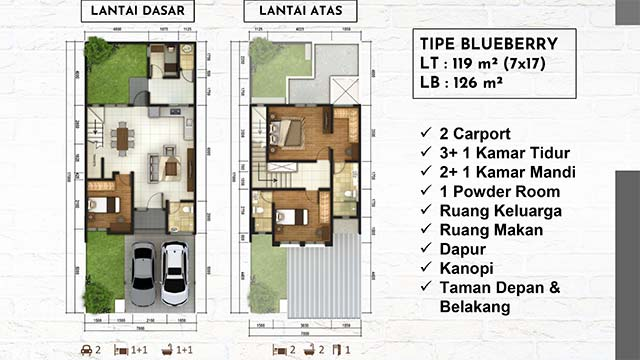 Layout rumah tipe blueberry