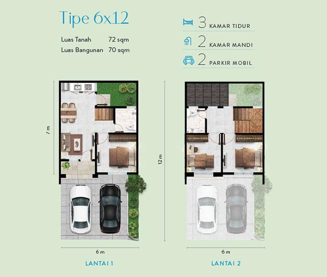 layout denah rumah 6x12 millenniun city