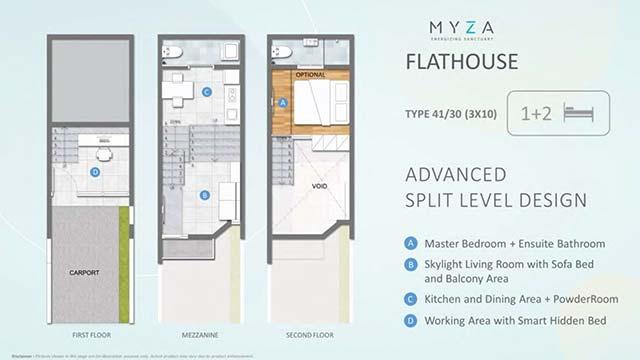 Floor plan MYZA BSD City