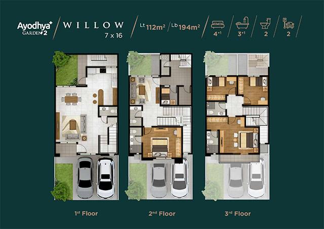 Floor Plan Rumah Type Willow