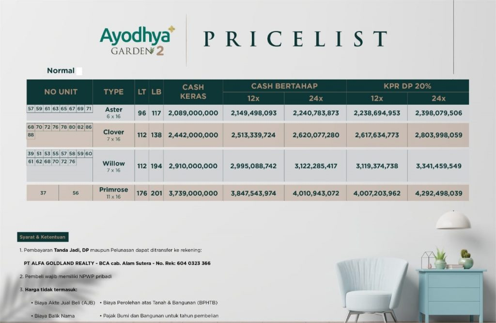 Pricelist Harga Rumah Ayodhya Garden 2