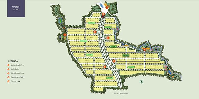 Masterplan Amara Village